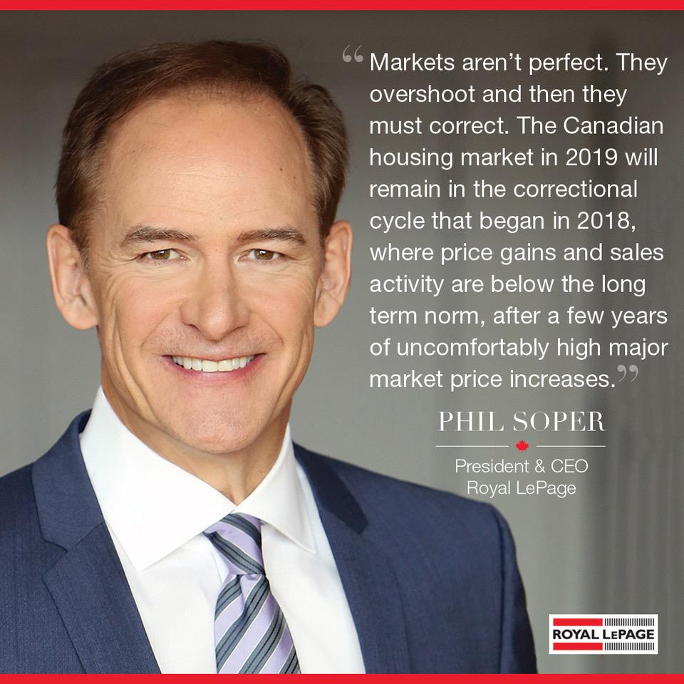 2019 Provided Solid Results in Ontario Real Estate
